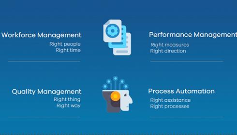 Workforce Optimization Explained